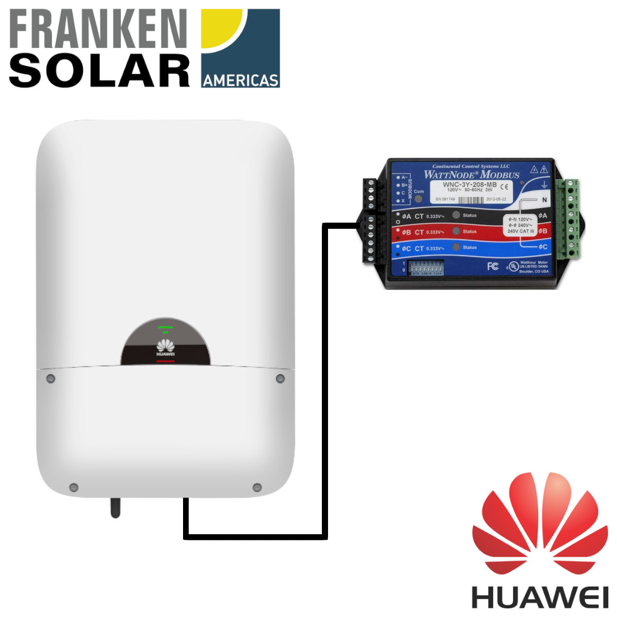 Huawei – Smart-Meter Integration, Zero-Feed-In Control